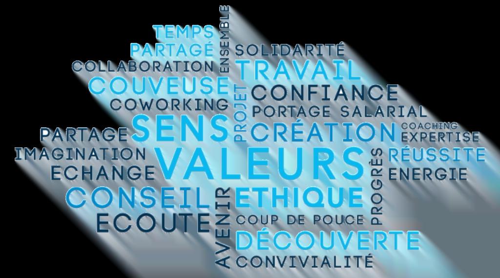 valeurs-reactif